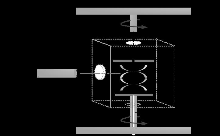 Réacteur Rhéo-Raman pour le suivi cinétique et rhéologique de réactions de polymérisation